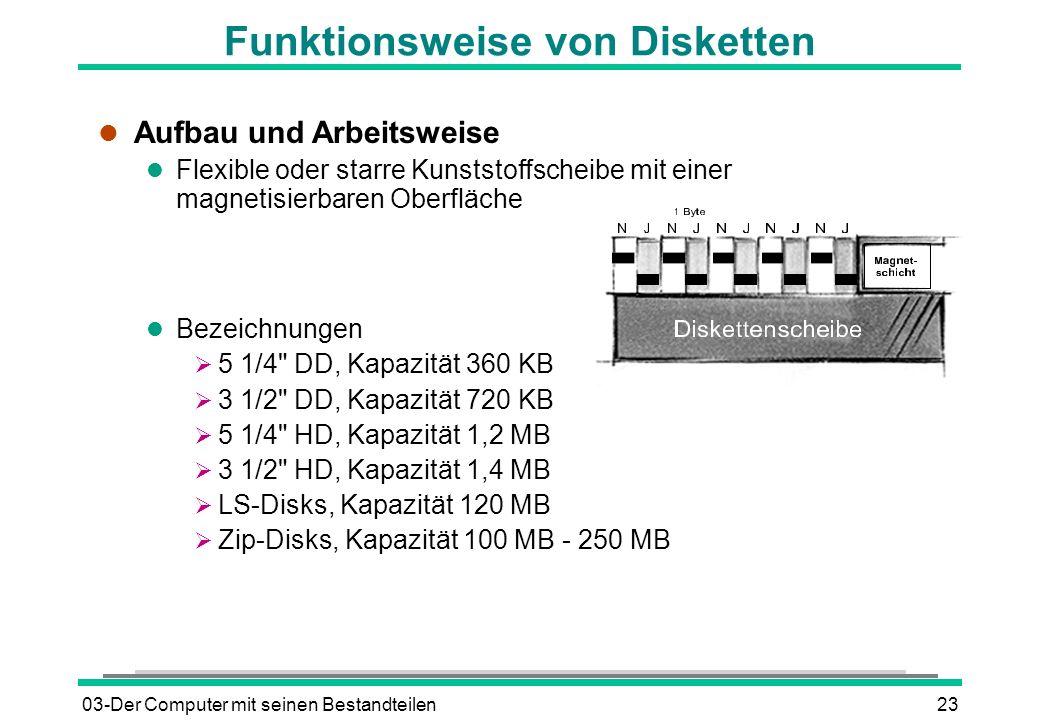 03-Der Computer mit seinen Bestandteilen23 Funktionsweise von Disketten l Aufbau und Arbeitsweise l Flexible oder starre Kunststoffscheibe mit einer m