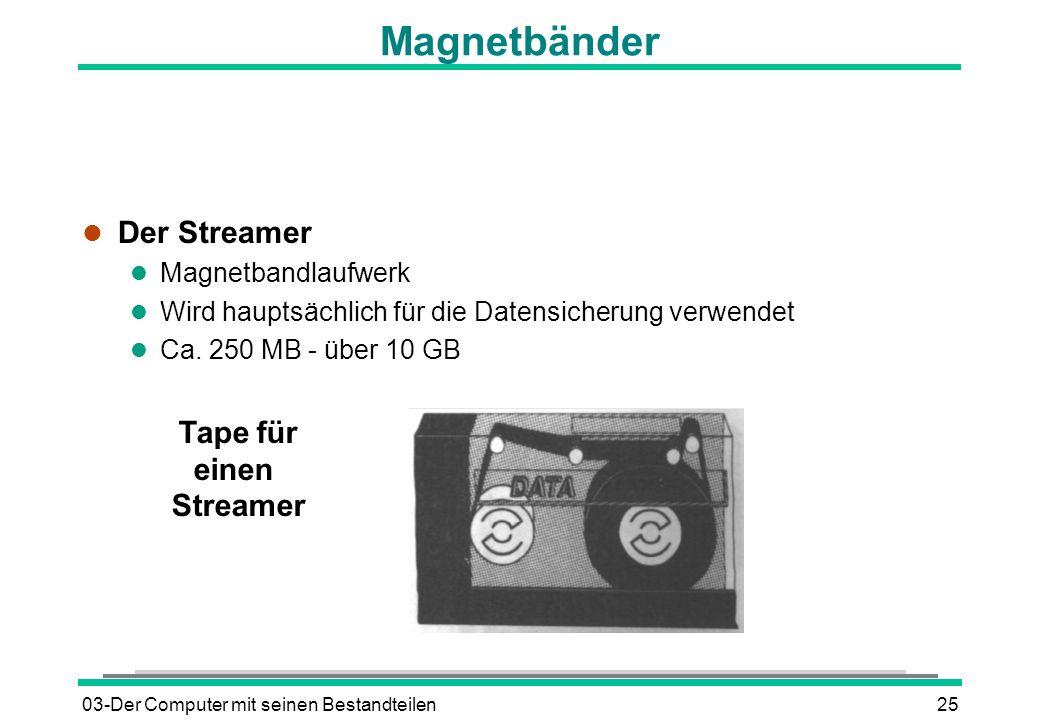 03-Der Computer mit seinen Bestandteilen25 Tape für einen Streamer Magnetbänder l Der Streamer l Magnetbandlaufwerk l Wird hauptsächlich für die Daten
