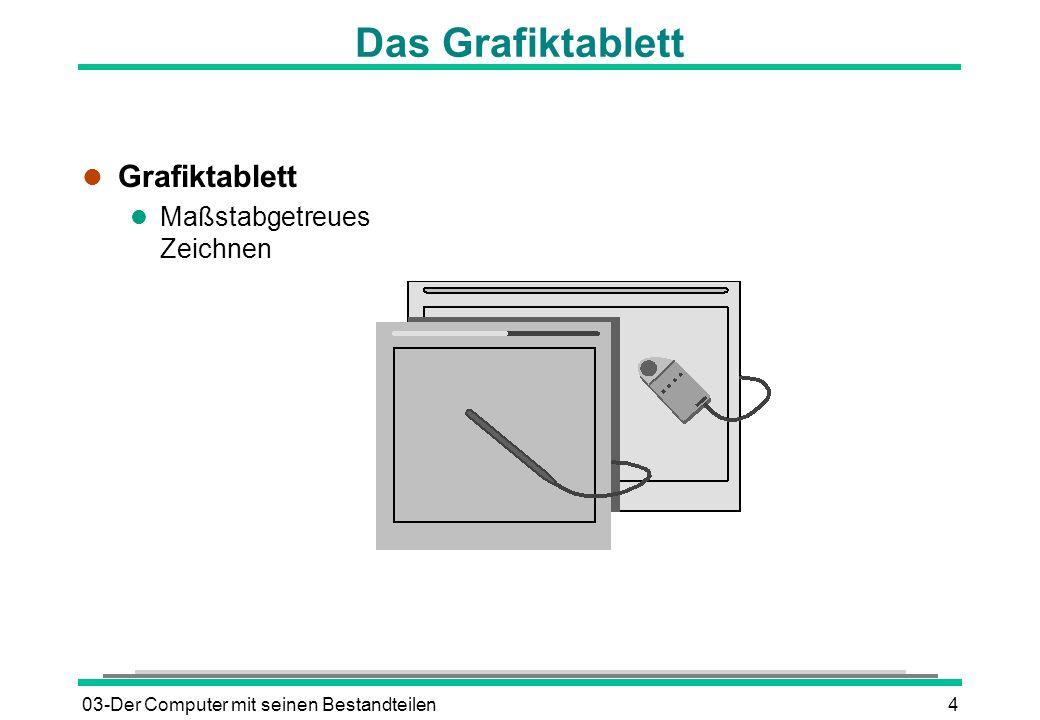 03-Der Computer mit seinen Bestandteilen25 Tape für einen Streamer Magnetbänder l Der Streamer l Magnetbandlaufwerk l Wird hauptsächlich für die Datensicherung verwendet l Ca.