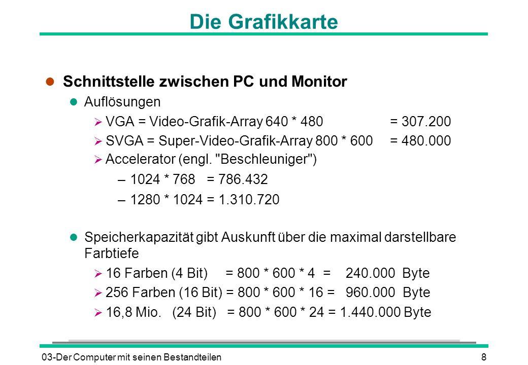03-Der Computer mit seinen Bestandteilen8 Die Grafikkarte l Schnittstelle zwischen PC und Monitor l Auflösungen VGA = Video-Grafik-Array 640 * 480= 30