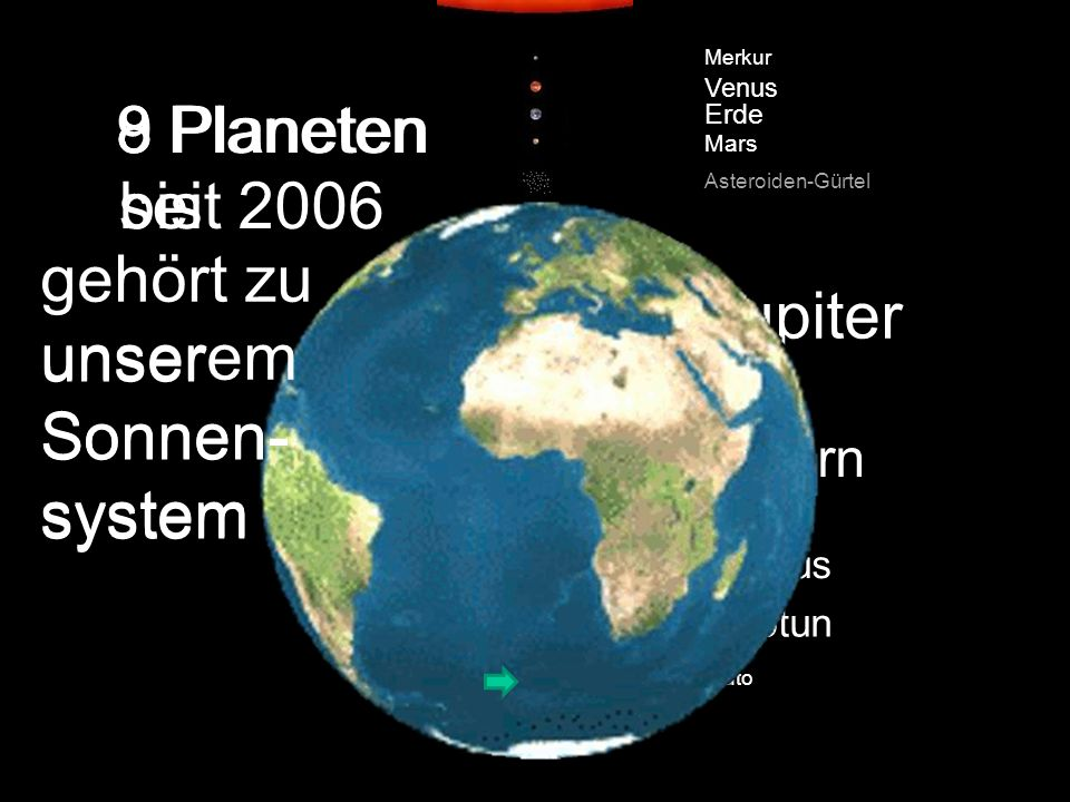 Merkur Venus Erde Mars Asteroiden-Gürtel Jupiter Saturn Uranus Neptun Pluto seitbis gehört zu unserem Sonnen- system unser Sonnen- system 2006 8 Planeten8Planeten9