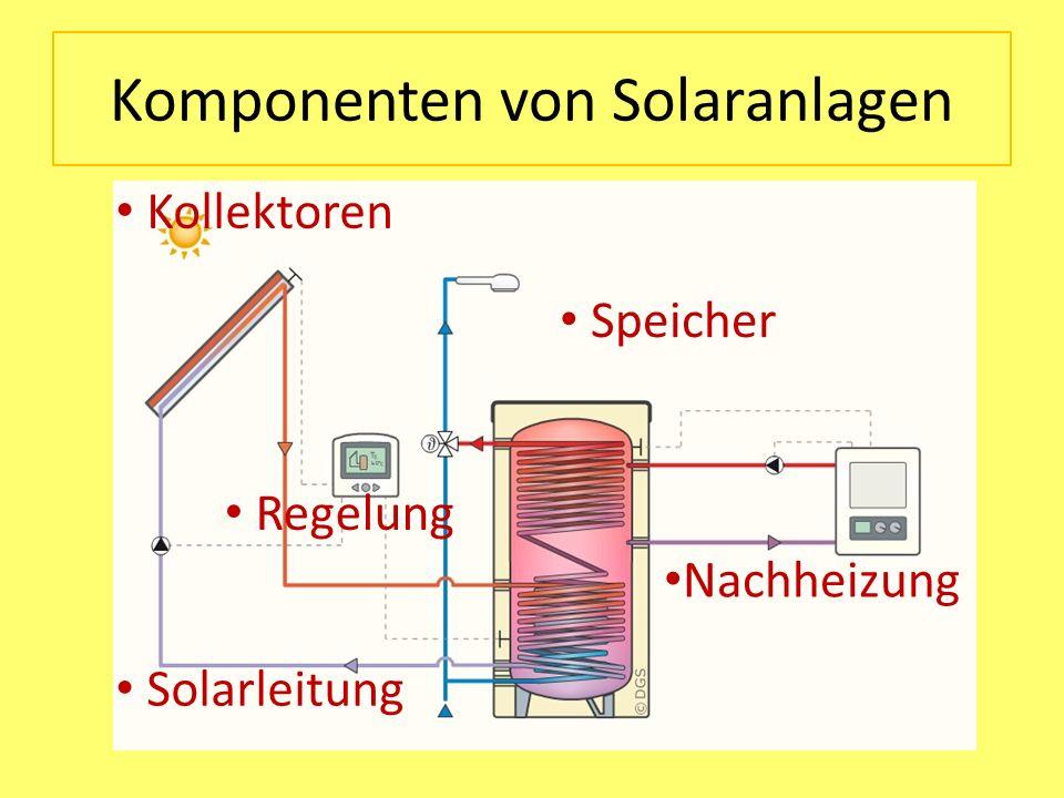 Komponenten von Solaranlagen Kollektoren Speicher Solarleitung Regelung Nachheizung