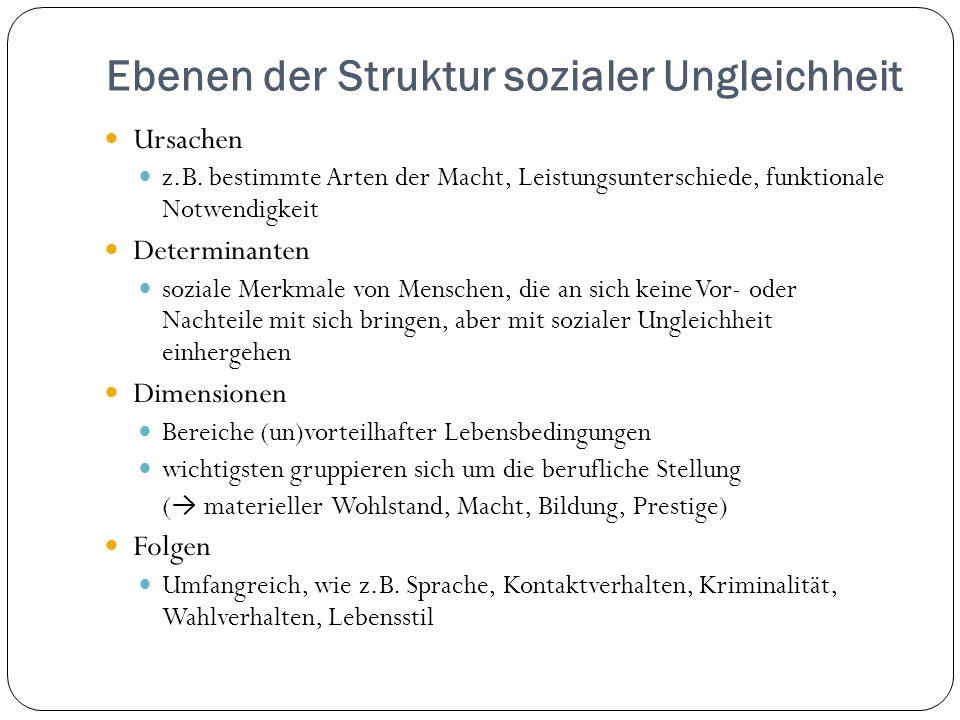 Ebenen der Struktur sozialer Ungleichheit Ursachen z.B. bestimmte Arten der Macht, Leistungsunterschiede, funktionale Notwendigkeit Determinanten sozi
