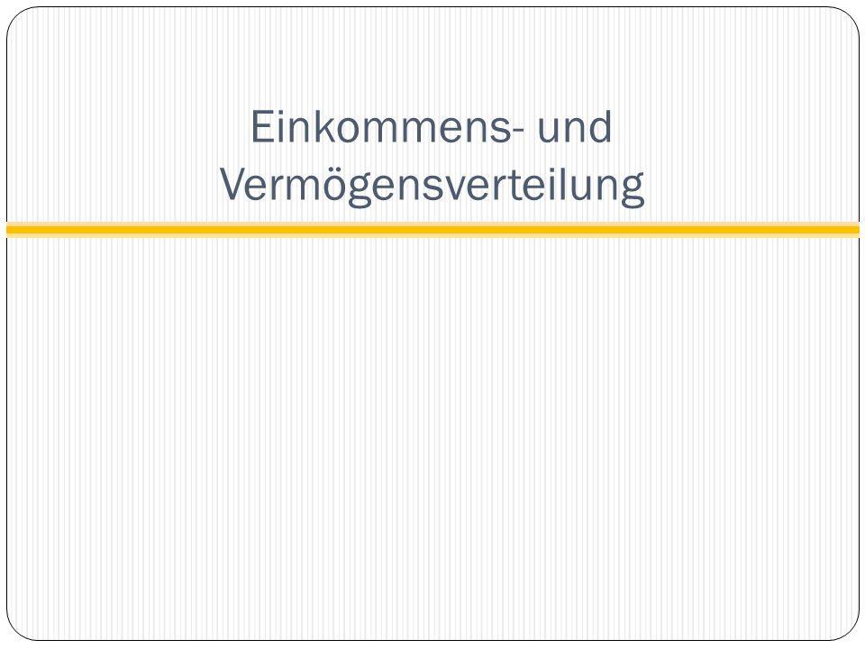 Verfahren zur Messung der Einkommensverteilung Lorenzkurve Gini-Koeffizient Konzentrationsmaß, mit dessen Hilfe die Abweichung der tatsächlichen Verteilung von der Gleichverteilung ausgedrückt werden kann Fläche zwischen Gleichverteilungskurve und Lorenzkurve / Fläche unterhalb der Gleichverteilungskurve