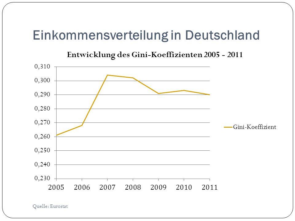 Einkommensverteilung in Deutschland Quelle: Eurostat