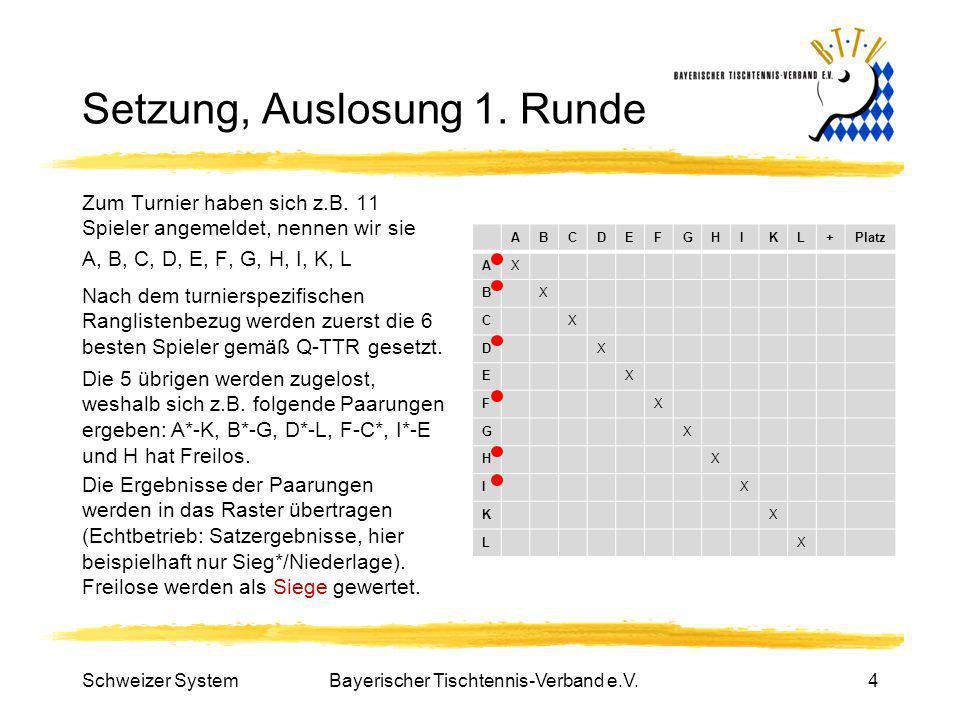 Bayerischer Tischtennis-Verband e.V.4 Setzung, Auslosung 1. Runde Zum Turnier haben sich z.B. 11 Spieler angemeldet, nennen wir sie A, B, C, D, E, F,