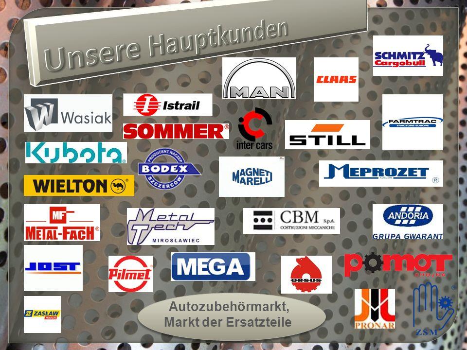 Autozubehörmarkt, Markt der Ersatzteile
