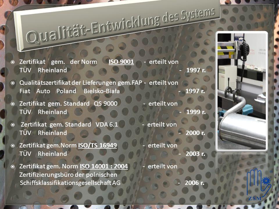 Zertifikat gem.der Norm ISO 9001 - erteilt von TÜV Rheinland - 1997 r.