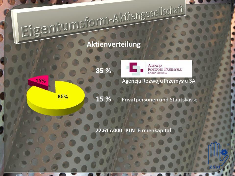 Aktienverteilung 85 % Agencja Rozwoju Przemysłu SA 15 % Privatpersonen und Staatskasse 22.617.000 PLN Firmenkapital