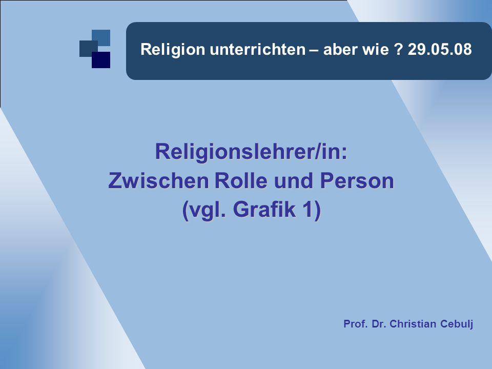 Religion unterrichten – aber wie .29.05.08 Religionslehrer/in: Zwischen Rolle und Person (vgl.