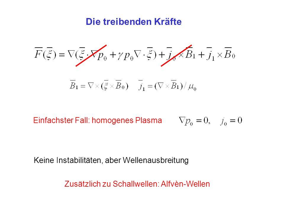 Die treibenden Kräfte Einfachster Fall: homogenes Plasma Keine Instabilitäten, aber Wellenausbreitung Zusätzlich zu Schallwellen: Alfvèn-Wellen