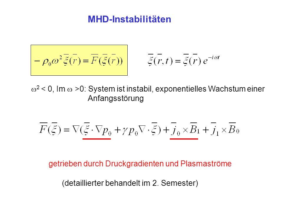 MHD-Instabilitäten 2 0: System ist instabil, exponentielles Wachstum einer Anfangsstörung getrieben durch Druckgradienten und Plasmaströme (detaillierter behandelt im 2.