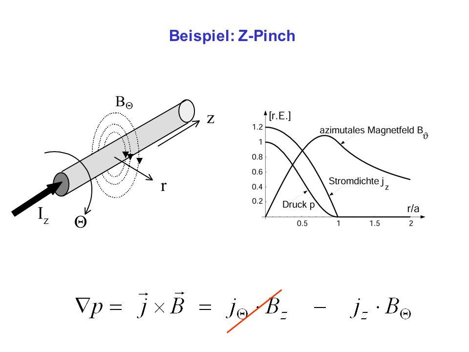 r z B I z Beispiel: Z-Pinch