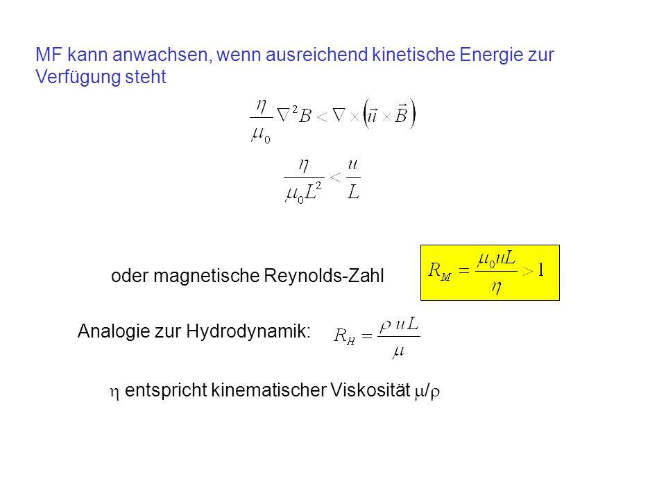 oder magnetische Reynolds-Zahl Analogie zur Hydrodynamik: entspricht kinematischer Viskosität /