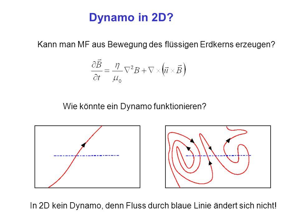 Dynamo in 2D.Kann man MF aus Bewegung des flüssigen Erdkerns erzeugen.