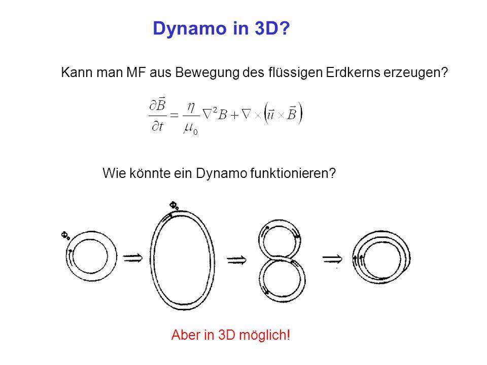 Dynamo in 3D.Kann man MF aus Bewegung des flüssigen Erdkerns erzeugen.