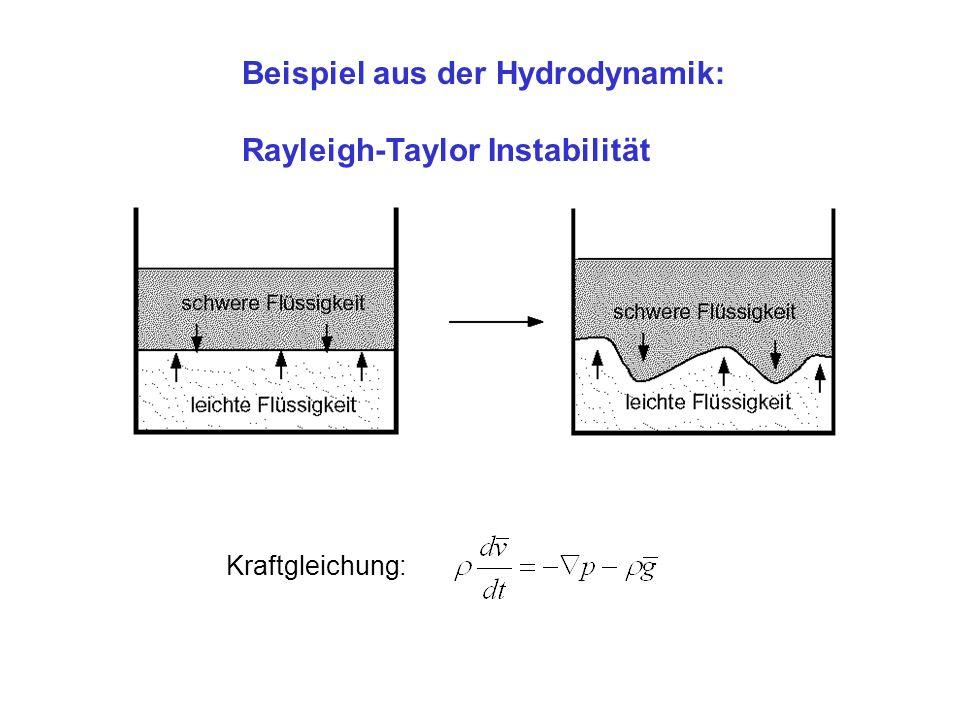 Beispiel aus der Hydrodynamik: Rayleigh-Taylor Instabilität Kraftgleichung: