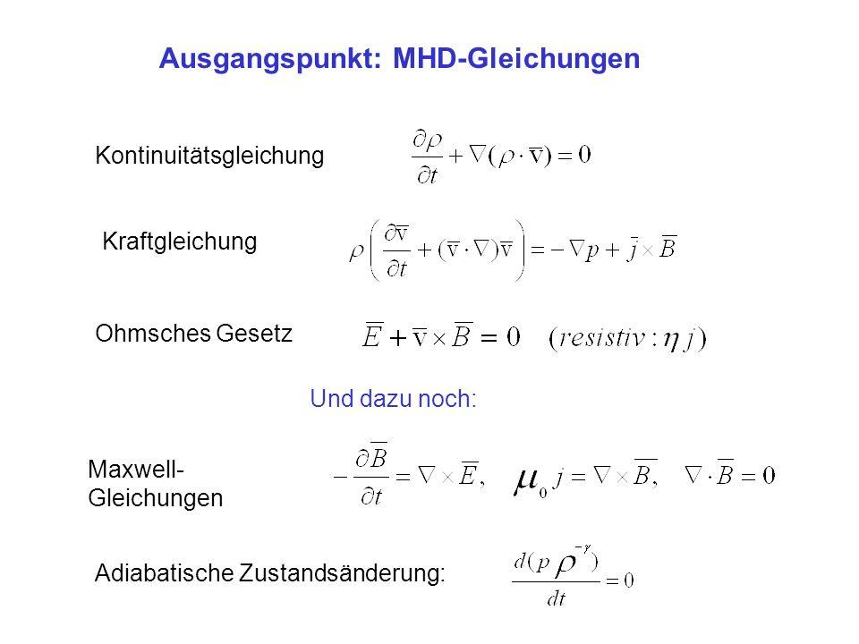 Ausgangspunkt: MHD-Gleichungen Kontinuitätsgleichung Kraftgleichung Ohmsches Gesetz Maxwell- Gleichungen Adiabatische Zustandsänderung: Und dazu noch: