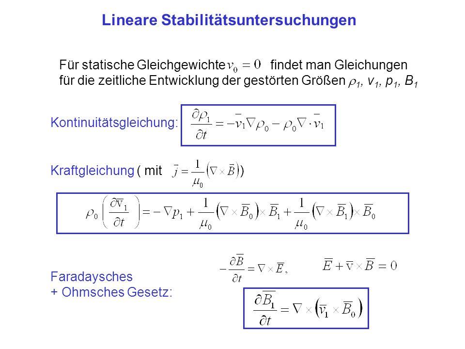 Für statische Gleichgewichte findet man Gleichungen für die zeitliche Entwicklung der gestörten Größen 1, v 1, p 1, B 1 Lineare Stabilitätsuntersuchungen Kontinuitätsgleichung: Kraftgleichung ( mit ) Faradaysches + Ohmsches Gesetz: