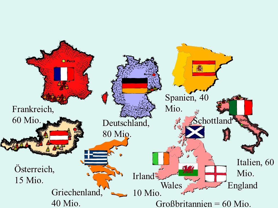 Frankreich, 60 Mio. Deutschland, 80 Mio. Spanien, 40 Mio. Italien, 60 Mio. England Schottland Wales Irland 10 Mio. Griechenland, 40 Mio. Österreich, 1