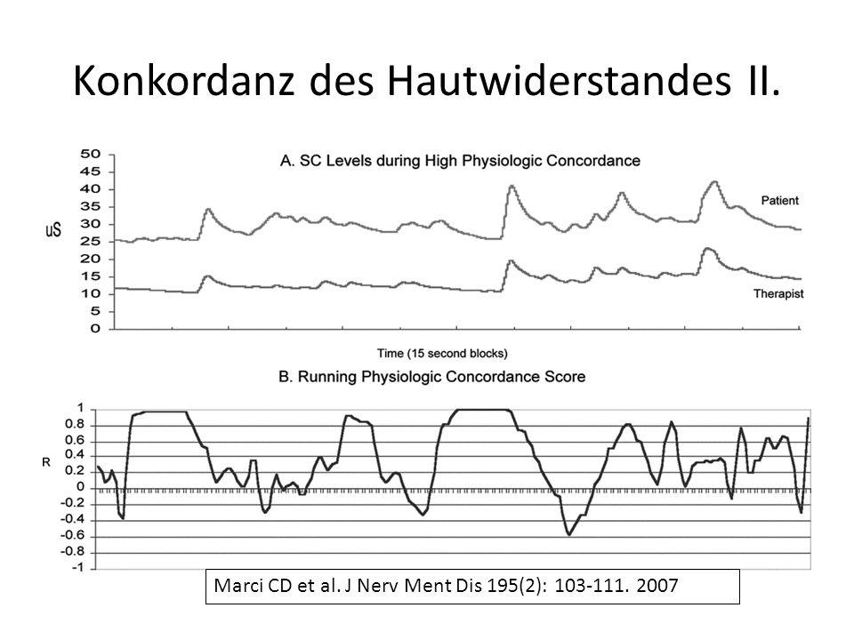 Konkordanz des Hautwiderstandes II. Marci CD et al. J Nerv Ment Dis 195(2): 103-111. 2007