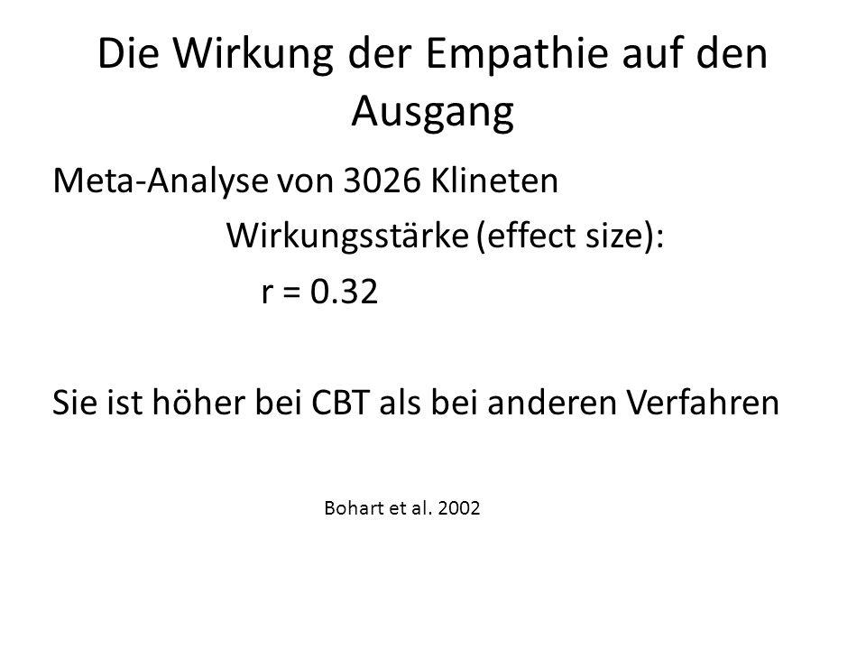 Az empátia hatása a kimenetre Meta-analízis (3026 kliens) Hatáserősség: r = 0.32 Magasabb CBT esetén, mint egyéb módszereknél Bohart et al.