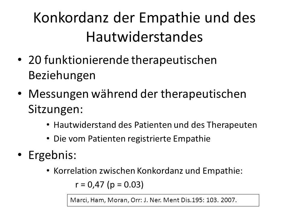 Konkordanz der Empathie und des Hautwiderstandes 20 funktionierende therapeutischen Beziehungen Messungen während der therapeutischen Sitzungen: Hautw