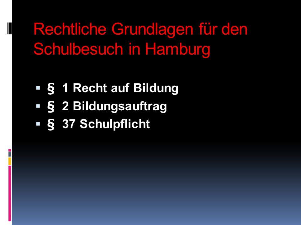 Rechtliche Grundlagen für den Schulbesuch in Hamburg § 1 Recht auf Bildung § 2 Bildungsauftrag § 37 Schulpflicht