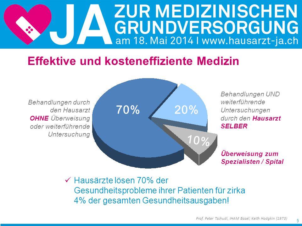 16 Der neue Verfassungsartikel beauftragt Bund und Kantone, überall in der Schweiz für ein qualitativ hochstehendes medizinisches Grundangebot zu sorgen.
