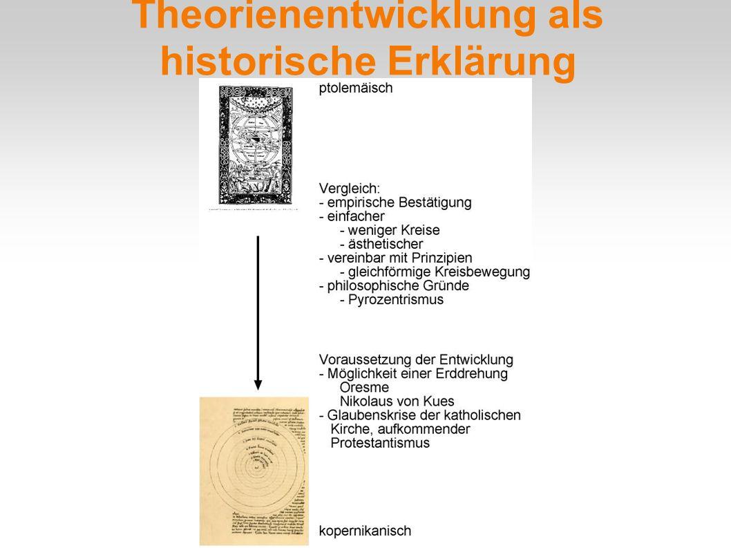 Theorienentwicklung als historische Erklärung