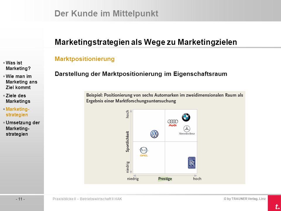 © by TRAUNER Verlag, Linz - 11 - Praxisblicke II – Betriebswirtschaft II HAK Marketingstrategien als Wege zu Marketingzielen Der Kunde im Mittelpunkt Was ist Marketing.