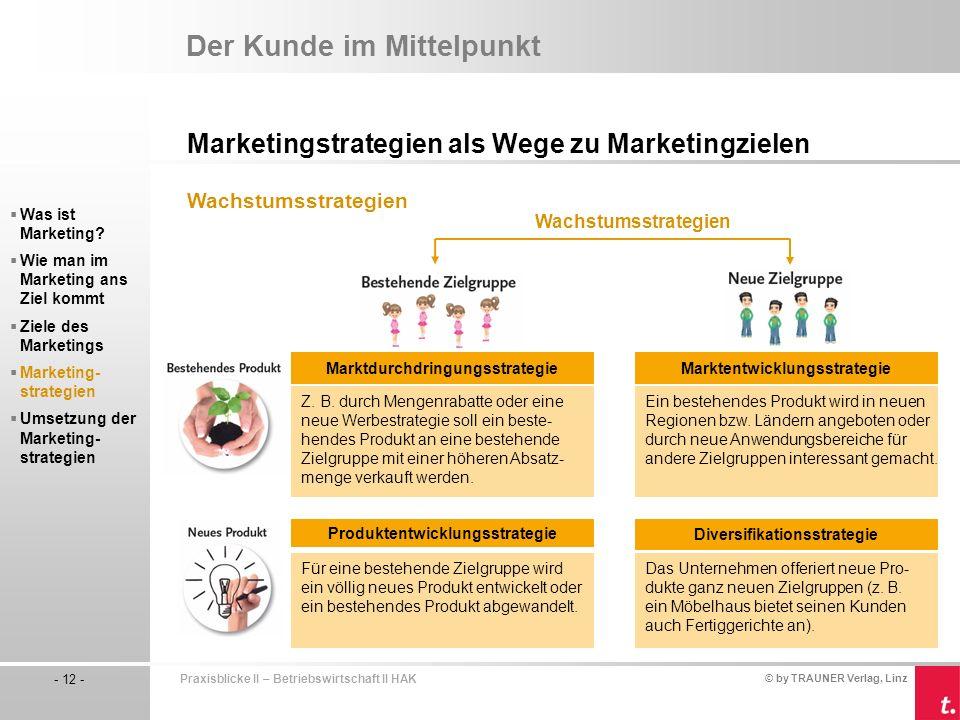 © by TRAUNER Verlag, Linz - 12 - Praxisblicke II – Betriebswirtschaft II HAK Marketingstrategien als Wege zu Marketingzielen Der Kunde im Mittelpunkt Was ist Marketing.