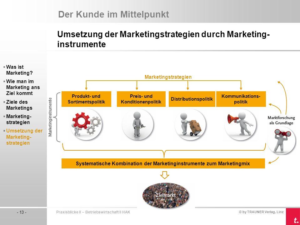 © by TRAUNER Verlag, Linz - 13 - Praxisblicke II – Betriebswirtschaft II HAK Umsetzung der Marketingstrategien durch Marketing- instrumente Der Kunde im Mittelpunkt Was ist Marketing.