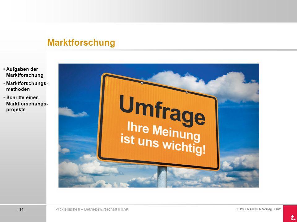 © by TRAUNER Verlag, Linz - 14 - Praxisblicke II – Betriebswirtschaft II HAK Aufgaben der Marktforschung Marktforschungs- methoden Schritte eines Marktforschungs- projekts Marktforschung