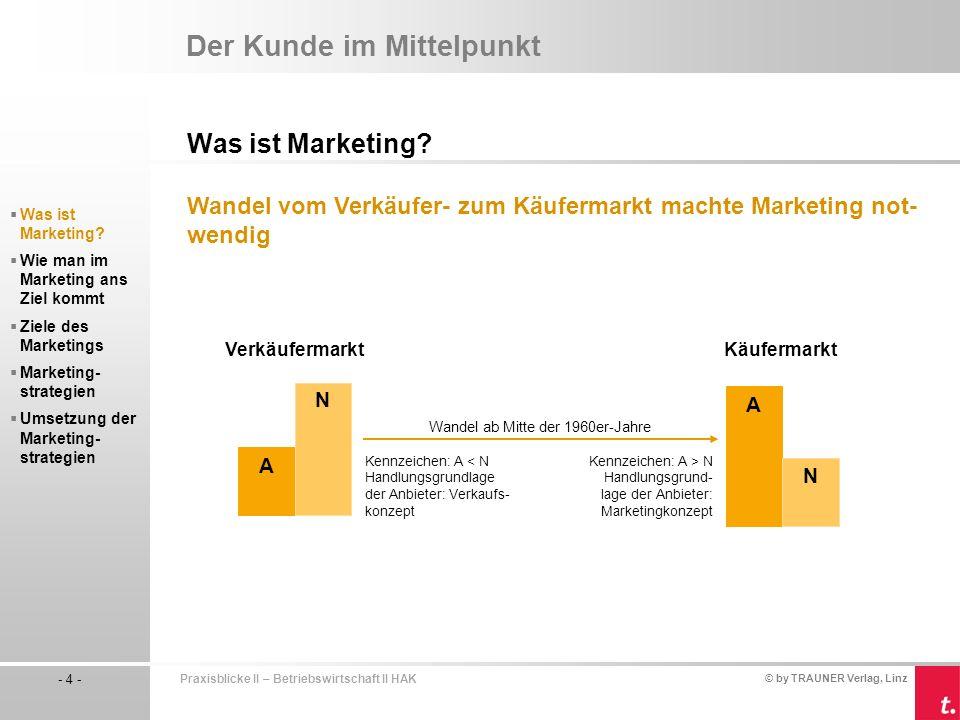 © by TRAUNER Verlag, Linz - 5 - Praxisblicke II – Betriebswirtschaft II HAK Wie man im Marketing ans Ziel kommt Der Kunde im Mittelpunkt Marketingziele (= Bestimmung der Wunschorte) Wo wollen wir hin.