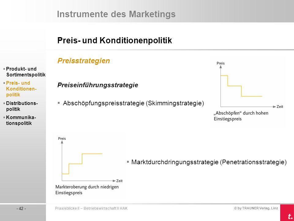 © by TRAUNER Verlag, Linz - 42 - Praxisblicke II – Betriebswirtschaft II HAK Preis- und Konditionenpolitik Instrumente des Marketings Preisstrategien Preiseinführungsstrategie Abschöpfungspreisstrategie (Skimmingstrategie) Marktdurchdringungsstrategie (Penetrationsstrategie) Produkt- und Sortimentspolitik Preis- und Konditionen- politik Distributions- politik Kommunika- tionspolitik