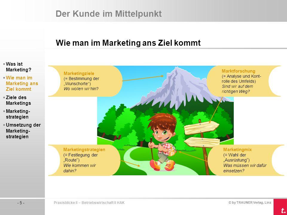© by TRAUNER Verlag, Linz - 6 - Praxisblicke II – Betriebswirtschaft II HAK Ziele des Marketings Der Kunde im Mittelpunkt betreffen z.