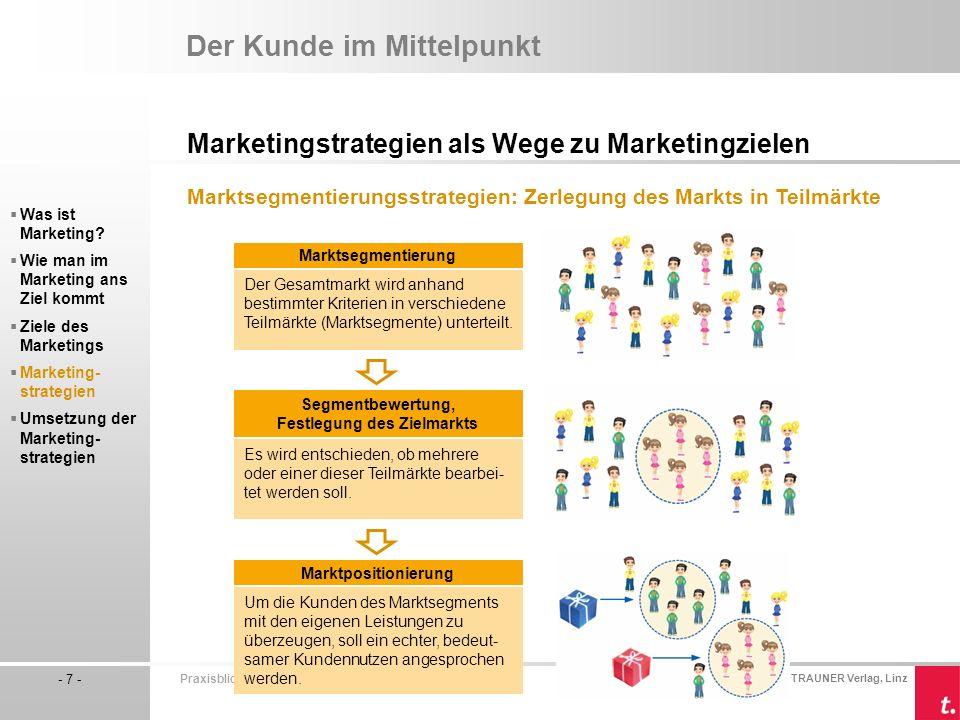 © by TRAUNER Verlag, Linz - 7 - Praxisblicke II – Betriebswirtschaft II HAK Marketingstrategien als Wege zu Marketingzielen Der Kunde im Mittelpunkt Marktsegmentierung Der Gesamtmarkt wird anhand bestimmter Kriterien in verschiedene Teilmärkte (Marktsegmente) unterteilt.