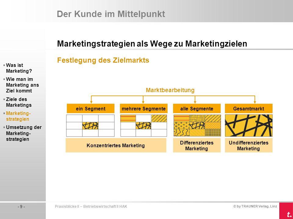 © by TRAUNER Verlag, Linz - 9 - Praxisblicke II – Betriebswirtschaft II HAK Marketingstrategien als Wege zu Marketingzielen Der Kunde im Mittelpunkt Was ist Marketing.
