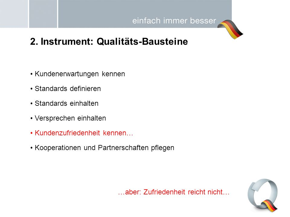 2. Instrument: Qualitäts-Bausteine Kundenerwartungen kennen Standards definieren Standards einhalten Versprechen einhalten Kundenzufriedenheit kennen…