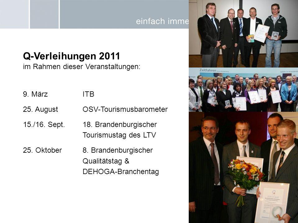 Q-Verleihungen 2011 im Rahmen dieser Veranstaltungen: 9. MärzITB 25. AugustOSV-Tourismusbarometer 15./16. Sept.18. Brandenburgischer Tourismustag des