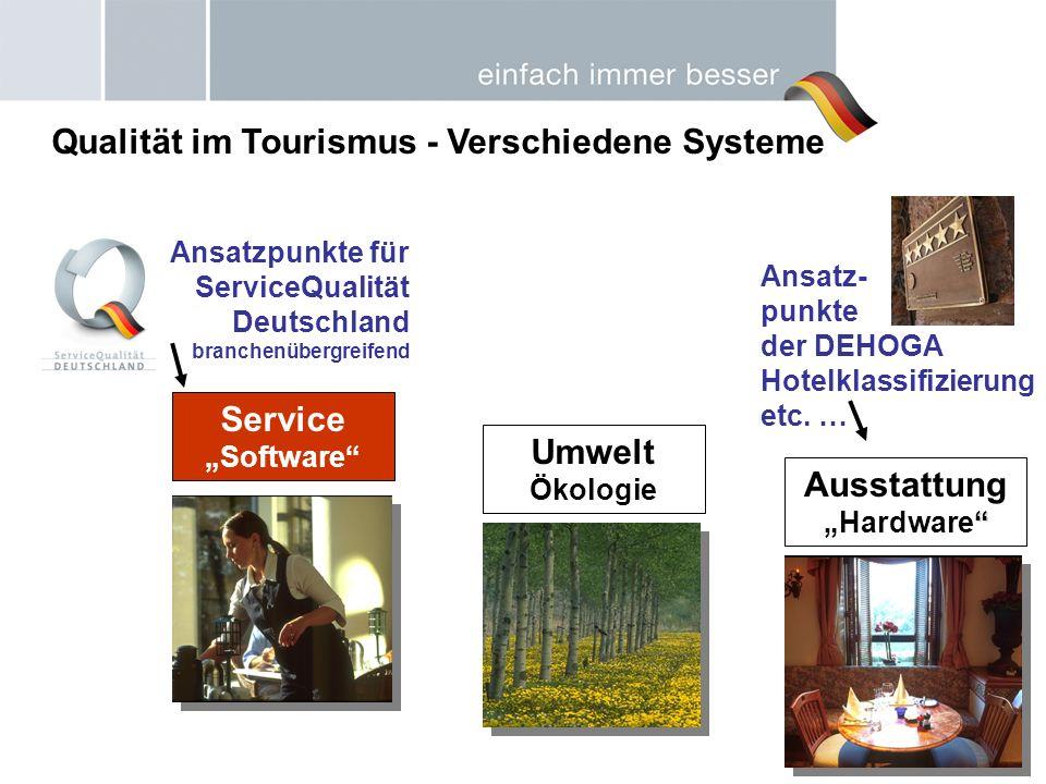 Service Software Ausstattung Hardware Umwelt Ökologie Ansatzpunkte für ServiceQualität Deutschland branchenübergreifend Ansatz- punkte der DEHOGA Hote