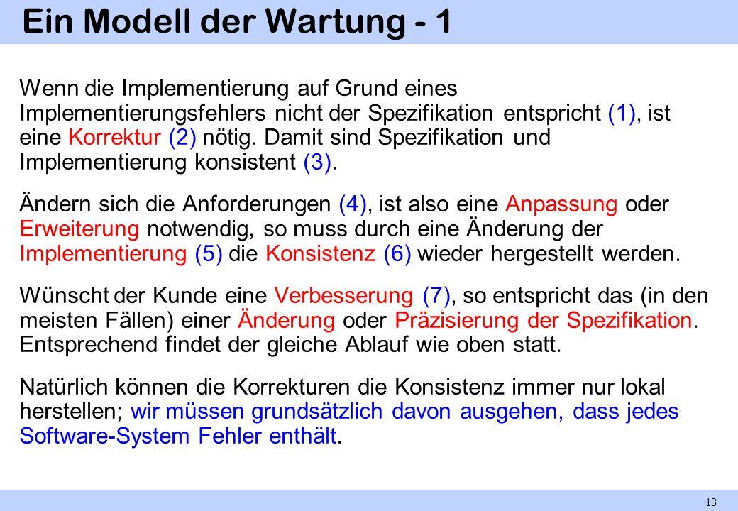 Ein Modell der Wartung - 1 Wenn die Implementierung auf Grund eines Implementierungsfehlers nicht der Spezifikation entspricht (1), ist eine Korrektur