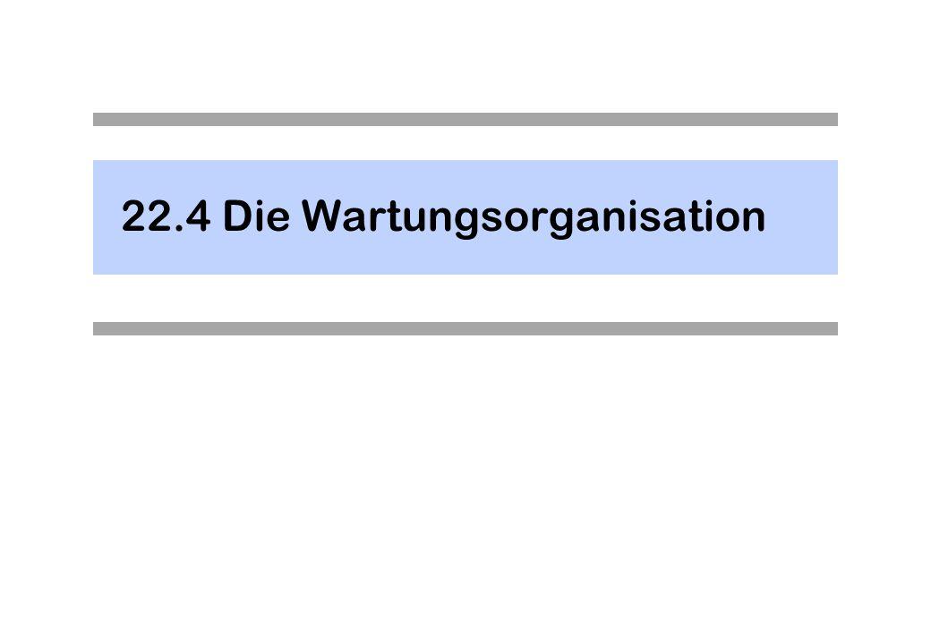 22.4Die Wartungsorganisation