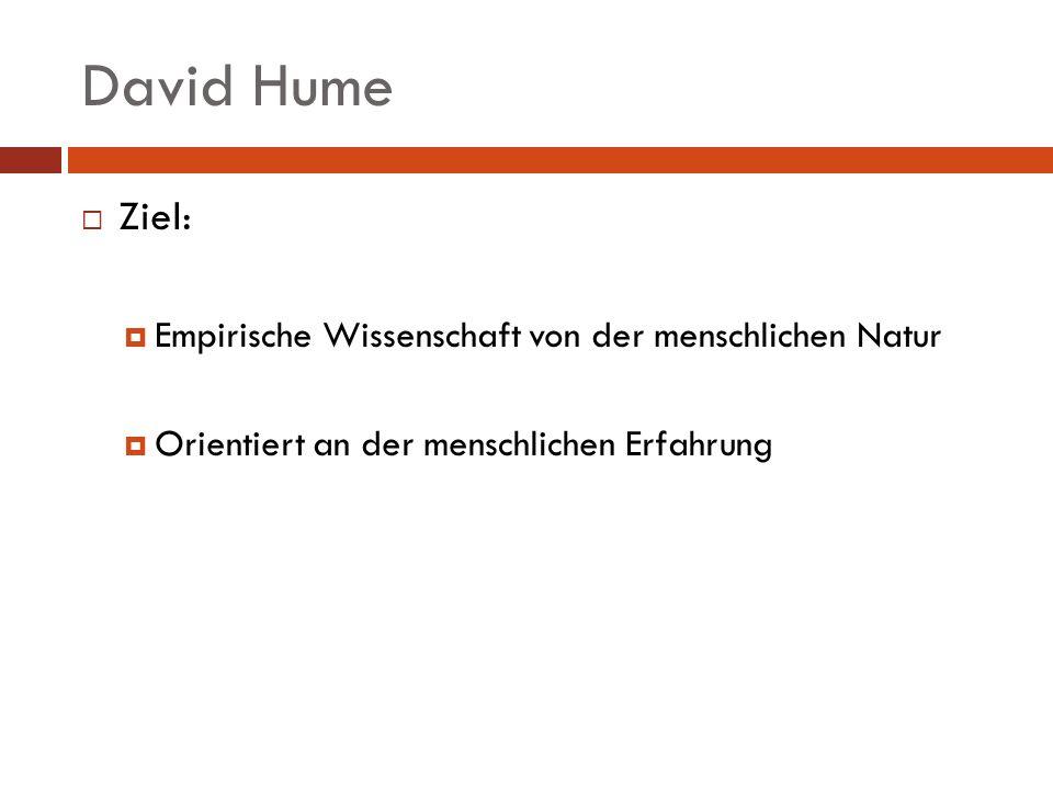 David Hume Alle Folgerungen aus der Erfahrung setzen als ihre Grundlage voraus, dass die Zukunft der Vergangenheit ähnlich sei.