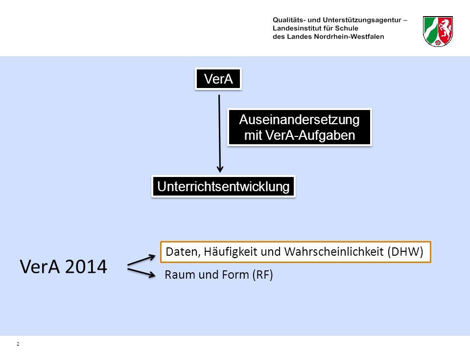 2 VerA Unterrichtsentwicklung Auseinandersetzung mit VerA-Aufgaben Daten, Häufigkeit und Wahrscheinlichkeit (DHW) VerA 2014 Raum und Form (RF) Daten, Häufigkeit und Wahrscheinlichkeit (DHW)