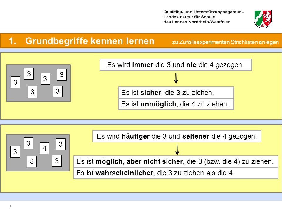 8 1.Grundbegriffe kennen lernen zu Zufallsexperimenten Strichlisten anlegen 3 3 3 3 3 3 Es ist sicher, die 3 zu ziehen.