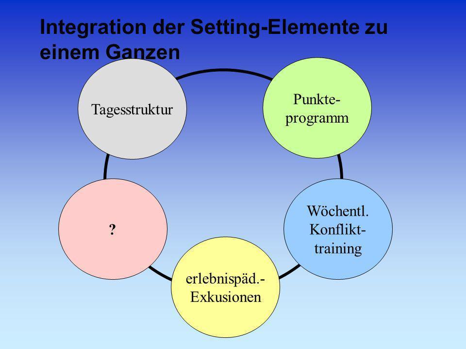Integration der Setting-Elemente zu einem Ganzen ? erlebnispäd.- Exkusionen Wöchentl. Konflikt- training Tagesstruktur Punkte- programm