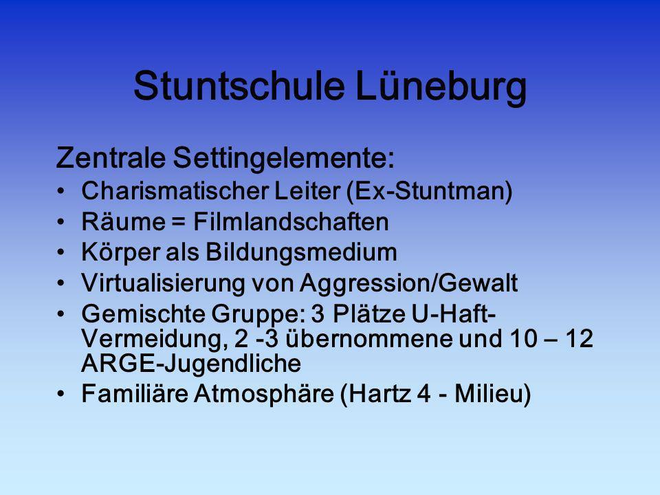 Stuntschule Lüneburg Zentrale Settingelemente: Charismatischer Leiter (Ex-Stuntman) Räume = Filmlandschaften Körper als Bildungsmedium Virtualisierung