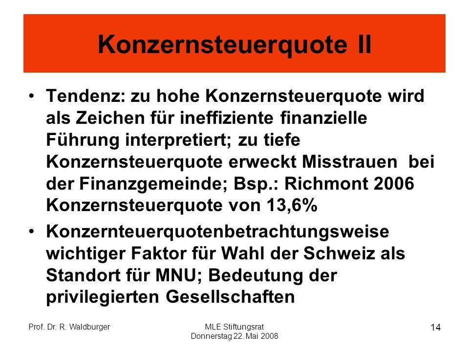 Konzernsteuerquote II Tendenz: zu hohe Konzernsteuerquote wird als Zeichen für ineffiziente finanzielle Führung interpretiert; zu tiefe Konzernsteuerquote erweckt Misstrauen bei der Finanzgemeinde; Bsp.: Richmont 2006 Konzernsteuerquote von 13,6% Konzernteuerquotenbetrachtungsweise wichtiger Faktor für Wahl der Schweiz als Standort für MNU; Bedeutung der privilegierten Gesellschaften Prof.